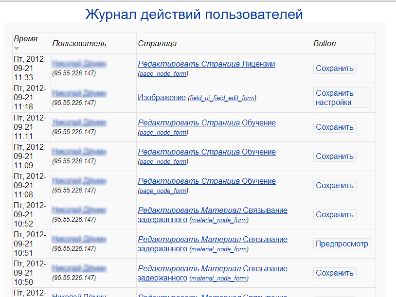 """""""Журнал действий пользователей"""""""