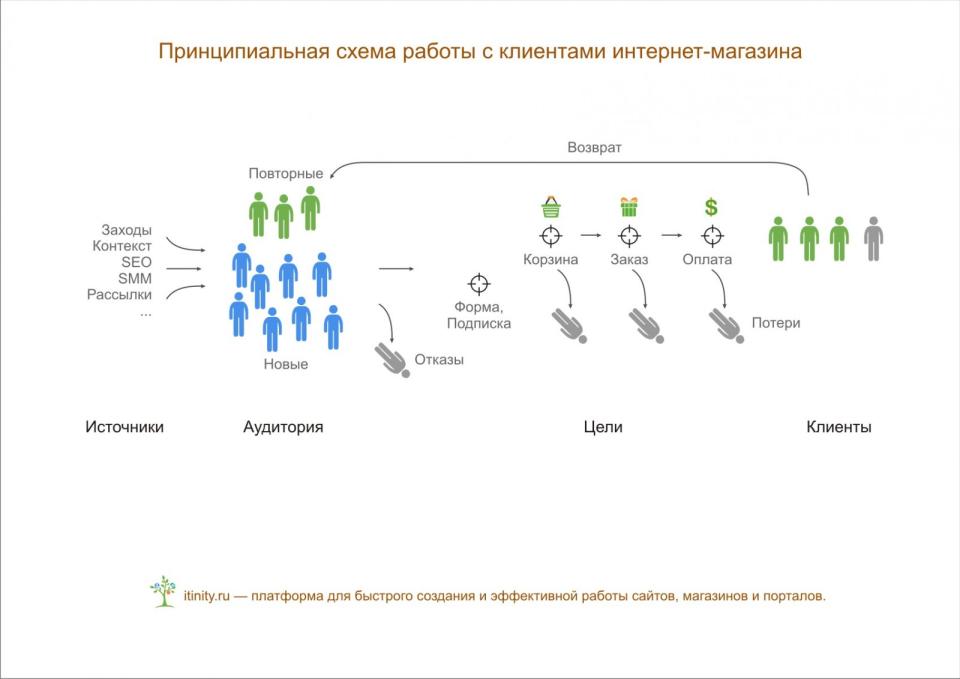 itinity_seminar_ecommerce_300914_10