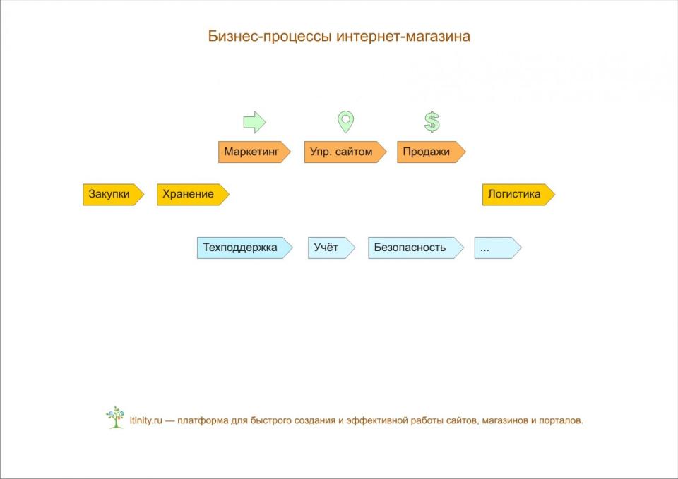 itinity_seminar_ecommerce_300914_4